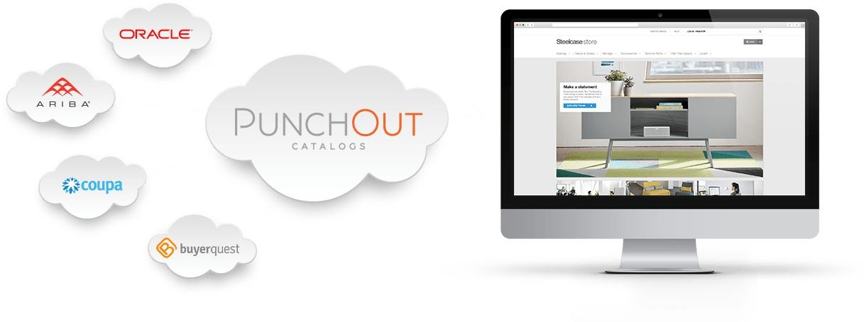 punchout catalog solutions